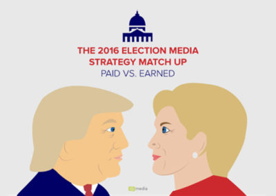 [eBook] The 2016 Election Media Matchup: Paid vs. Earned