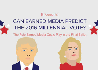 [infographic] Can earned media predict the 2016 millennial vote?