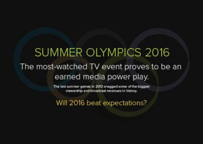 [infographic] Olympics as an earned media power play